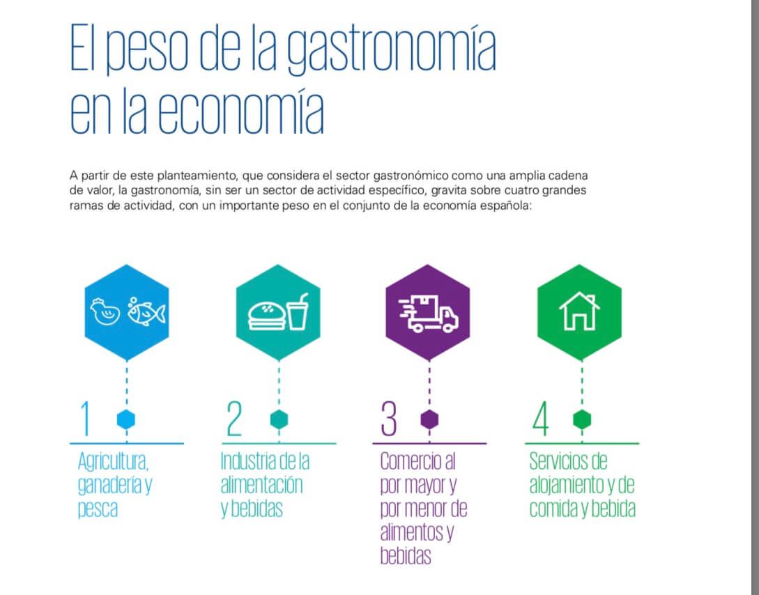 """311597732 Esta cadena de valor queda así reflejada en el prólogo del informe: """"España  es un país agroalimentario, que destaca como productor y exportador en  diversas ..."""